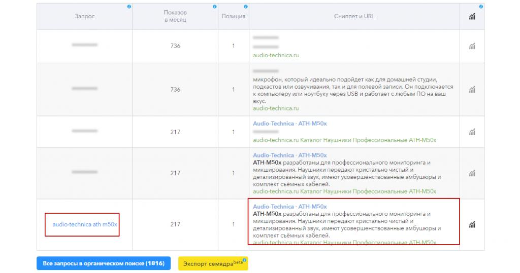 Для быстрого анализа страницы в таблице сразу отображаются сниппет и URL