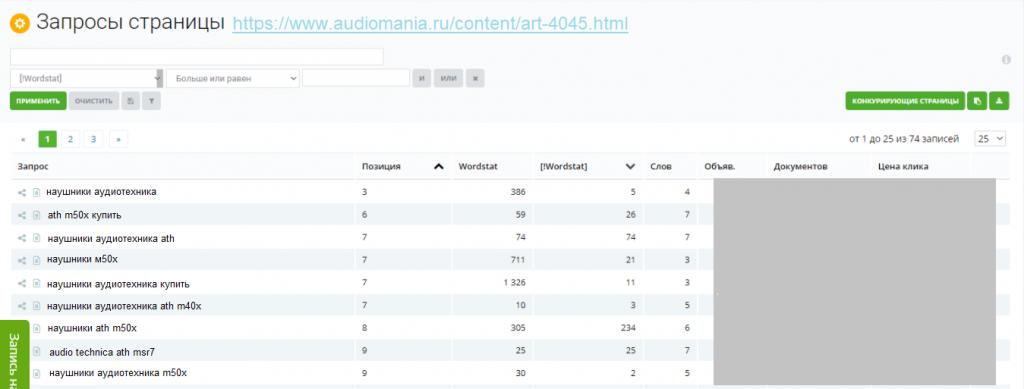 С помощью сервиса можно быстро определить по каким запросам страницы конкурента входят в топ